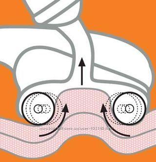Аппаратный вакуумно-роликовый массаж тела Троещина